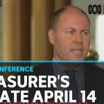 Unemployment would have touched 15% if not for JobKeeper, Treasurer says | ABC News