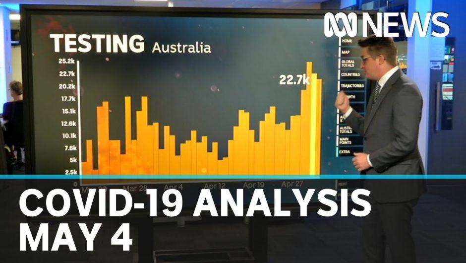 May 4: Coronavirus data analysis from Australia and around the world | ABC News