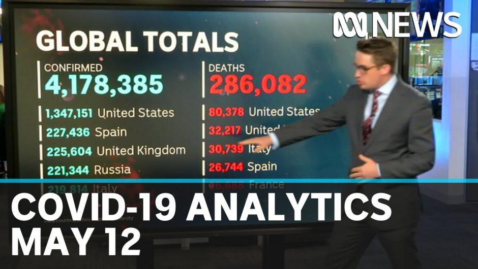 May 12: Coronavirus infection rates and data analysis from Australia and around the world | ABC News