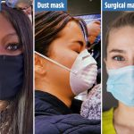 Best face masks for protecting yourself and others from coronavirus – from cloth to surgical – The Sun