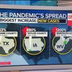 Coronavirus' latest target? Rural counties.
