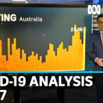 May 7: Coronavirus data analysis from Australia and around the world | ABC News