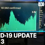 COVID-19 stats: Concern for coronavirus second wave as restrictions begin to ease | ABC News