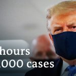 Coronavirus USA: Donald Trump wears mask in public | DW News