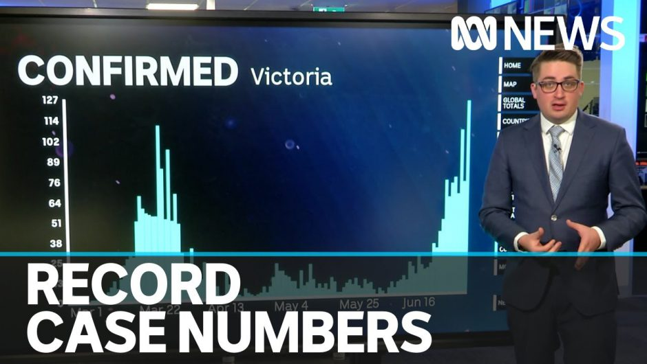 Victoria hits a record number as the state confirms 127 new coronavirus cases | ABC News