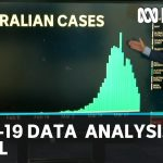 Coronavirus data analysis, 6 April: from Australia and around the world | ABC News