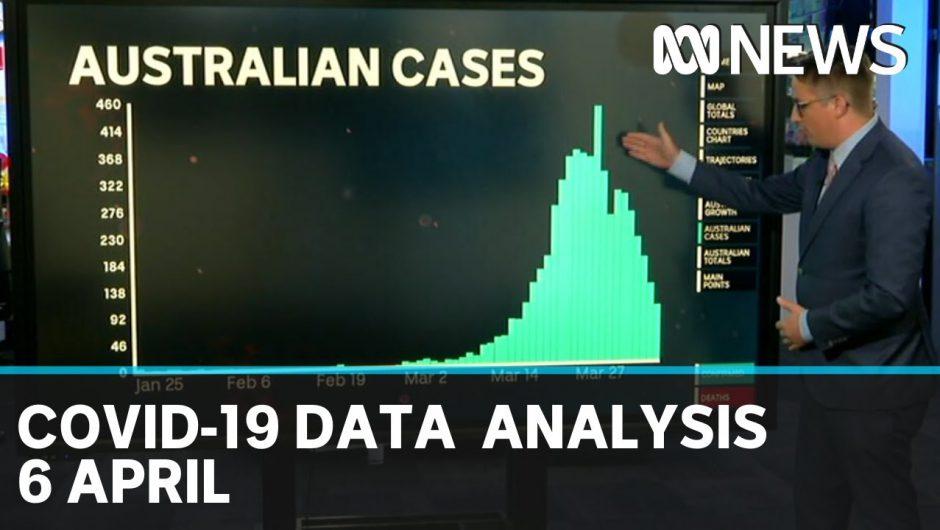 Coronavirus data analysis, 6 April: from Australia and around the world | ABC News