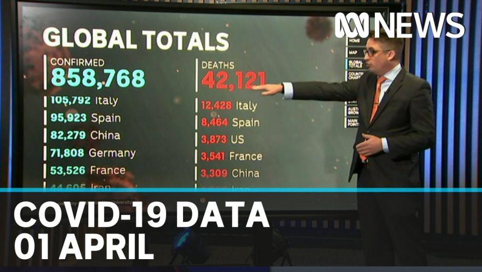 Tracking the latest coronavirus data from Australia and around the world | ABC News