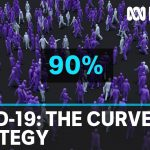 What flattening the curve means, and will going hard against COVID-19 work in Australia | ABC News