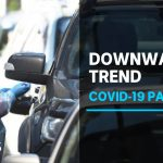 Melbourne's daily COVID-19 case average drops for third day running | ABC News