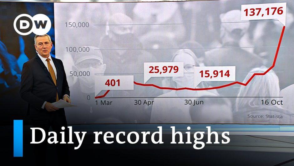 Second wave? Worldwide coronavirus cases pass 40 million | DW News