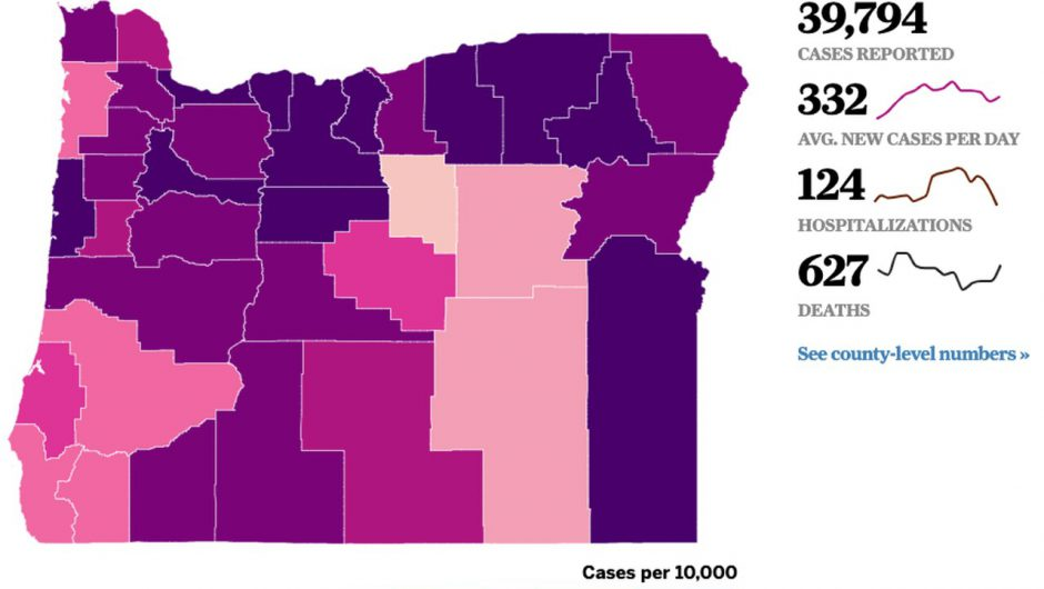 Coronavirus in Oregon: New state mask mandates, 8 new deaths and 266 new cases