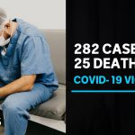 Coronavirus deaths rise by 25 in Victoria as the state records 282 new cases | ABC News