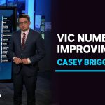 Casey Briggs: Victoria's coronavirus numbers showing improvement, but more needed | ABC News