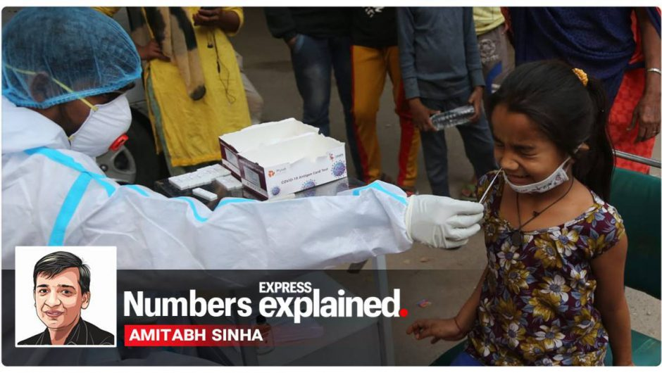 India coronavirus numbers explained, Nov 9: Delhi cases growing over three times faster than national rate
