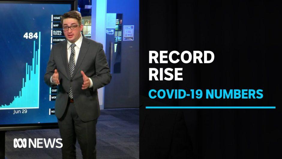 Coronavirus numbers: Active cases grow to 3,500 in Australia | ABC News