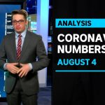 COVID-19 numbers, August 4: 11 more deaths, all linked to age care homes in Victoria   ABC News