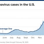 Latest news on coronavirus cases and vaccines