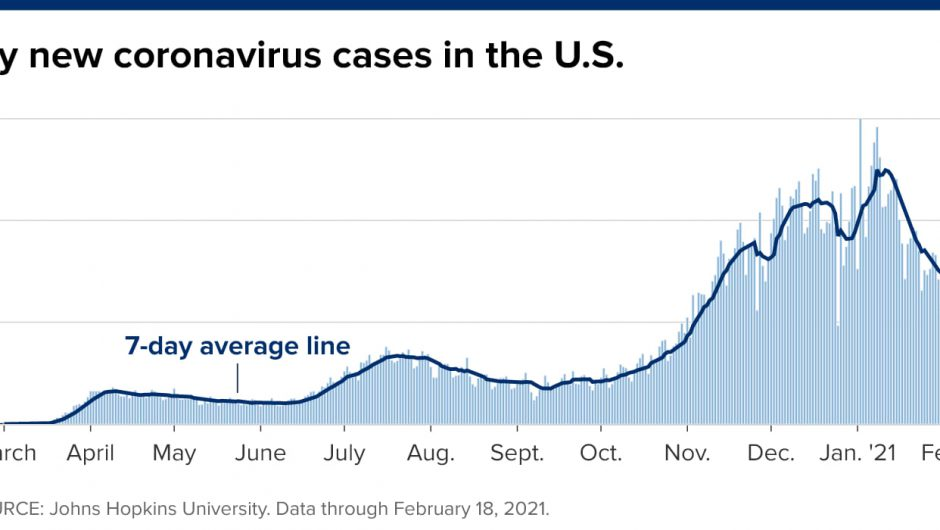 Latest news on coronavirus cases and vaccines