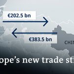 EU presents new trade strategy | DW News
