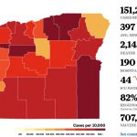Coronavirus in Oregon: 473 new cases, 5 deaths as most metrics return to October levels