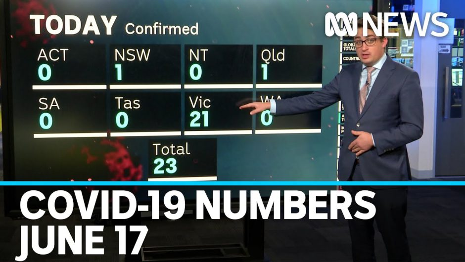 COVID-19 by the numbers: Australia sees biggest single daily rise in a month   ABC News