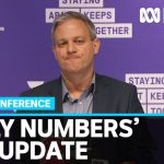 Victoria records 288 new coronavirus cases, highest number since pandemic began | ABC News