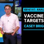 Australia has already missed its COVID-19 vaccination target | ABC News